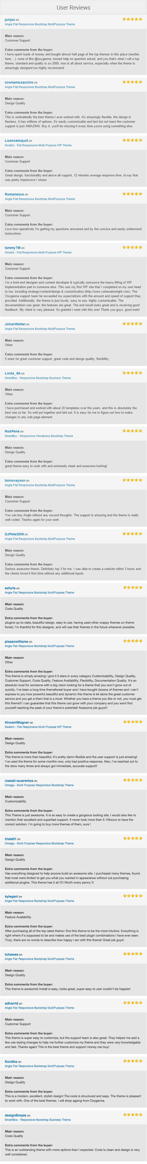 5 star support, read our user comments